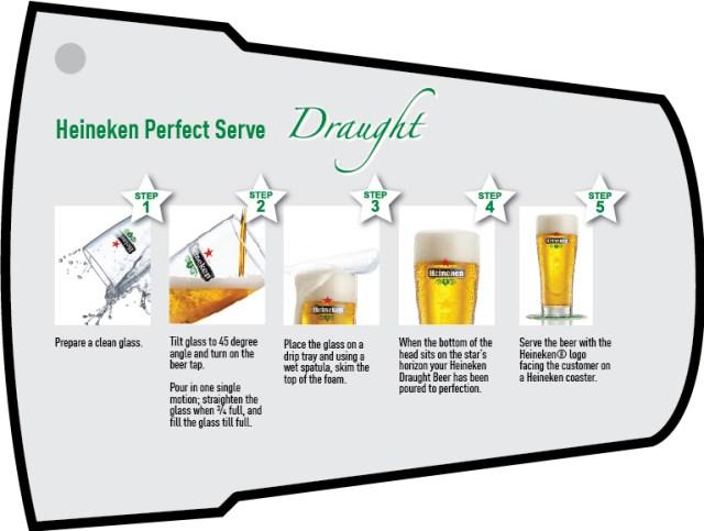 Heineken-Pouring-Ritual