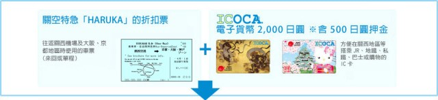 icoca-haruka_price