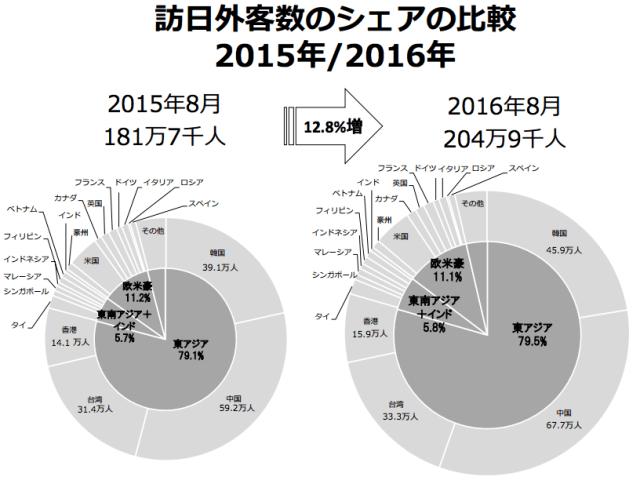 %e8%9e%a2%e5%b9%95%e5%bf%ab%e7%85%a7-2016-09-24-%e4%b8%8a%e5%8d%8812-41-52