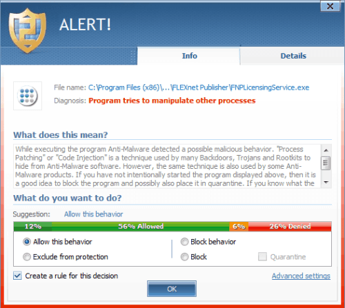 Anti-Malware Network feature
