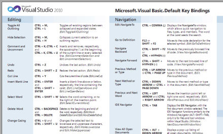 "Download Free Visual Studio 2010 Keyboard Shortcut ""Cheat Sheet"" Posters"