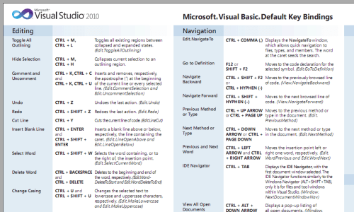 vs-2010-cheat-sheet