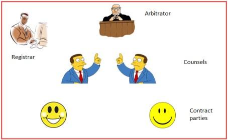 arbitation_room