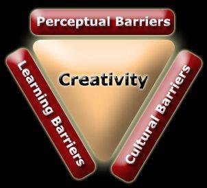 CreativityBarriers.1