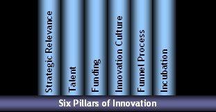 rp_Six-Pillars.jpg