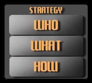 StrategyElements