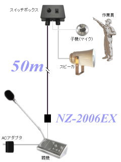 NZ-2006EX 作業連絡インターホン