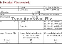 Type Approval Guide for VSAT Equipment in Indonesia image