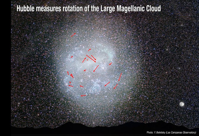 artist's illustration shows Hubble measurements of the rotation of the Large Magellanic Cloud
