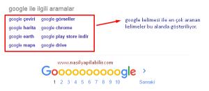 Google En Çok Arananlar