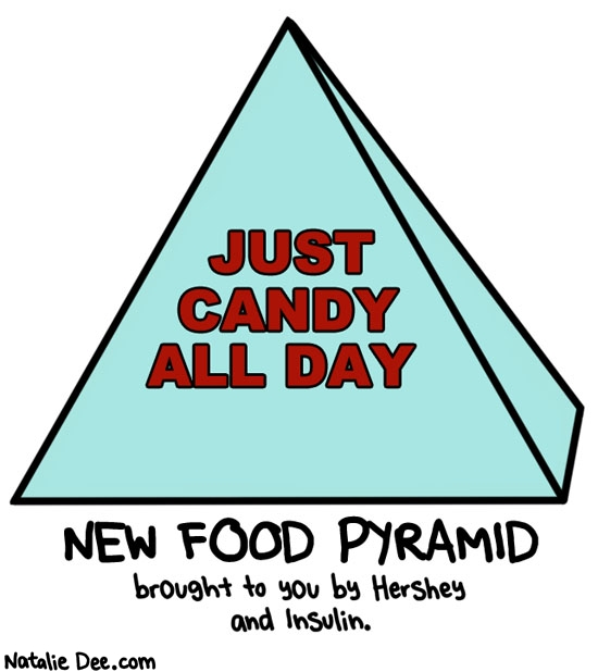 privatized food pyramid Search Me Sunday–Wrong Turn