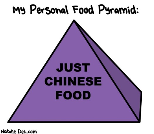 im not even gonna lie and pretend i eat anything but chinese food RER As of Late…