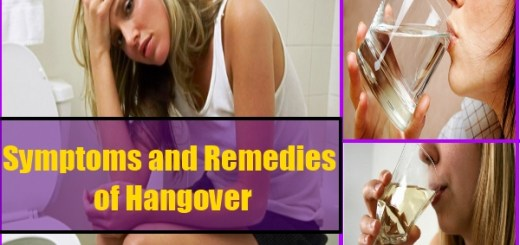 Symptoms and Remedies of Hangover