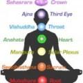 La Meditación: Qué es y Cómo se Practica