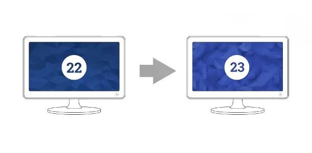 Fedora 23 come aggiornarla