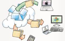 O que é o Dropbox?