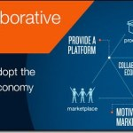 FIR Interview: Jeremiah Owyang on The Collaborative Economy