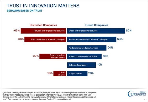 Edelman - Trust matters