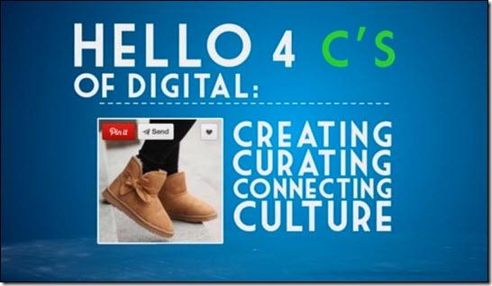 Hello 4 Cs of Digital...