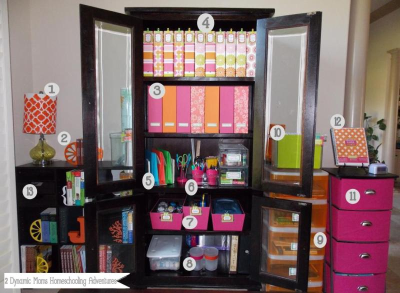 Large Of Homeschool Room Ideas