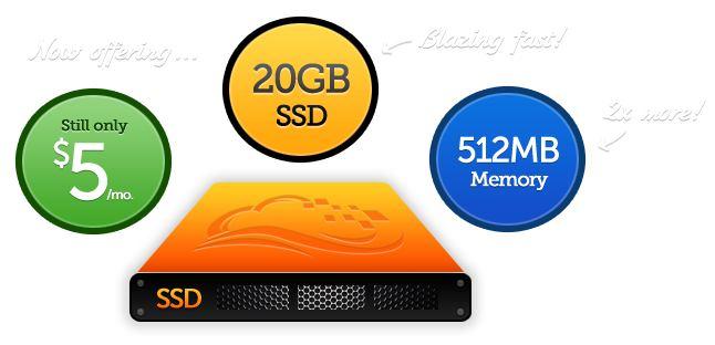 digitalocean_ssd_cloud_hosting
