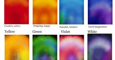 Βρες Τι Χρώμα Είναι Η Αύρα Σου Με Βάση Το Όνομά Σου !