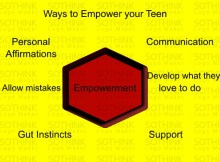 Ways to Empower your  teen into adulthood