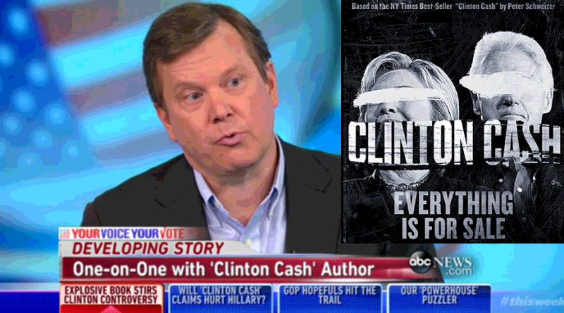 Clinton Cash Header