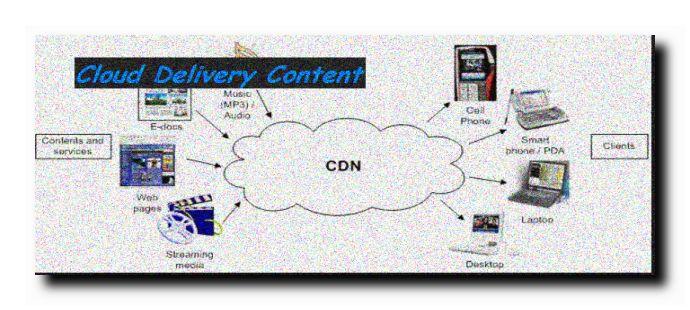 Cosa sono i CDN per velocizzare i WordPress