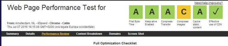 Web Page Test come risolvere il problema above the fold