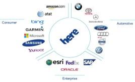 HERE-Customers1-e1410882934247