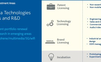 Nokia brand licensing 2