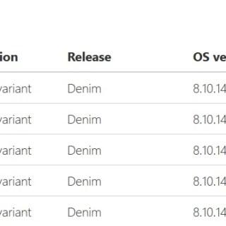 Lumia 535 OS fix