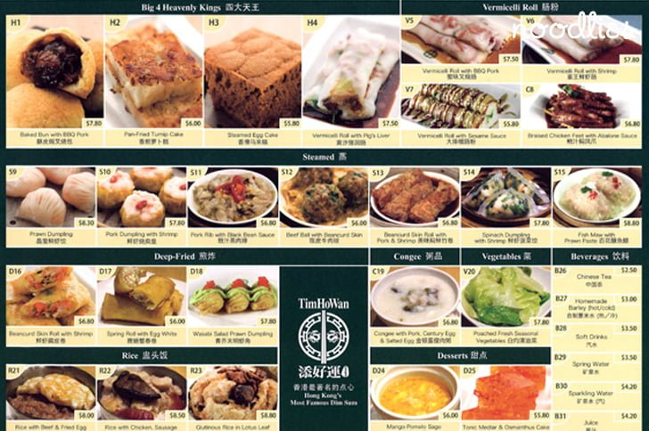 Tim Ho Wan chatswood menu