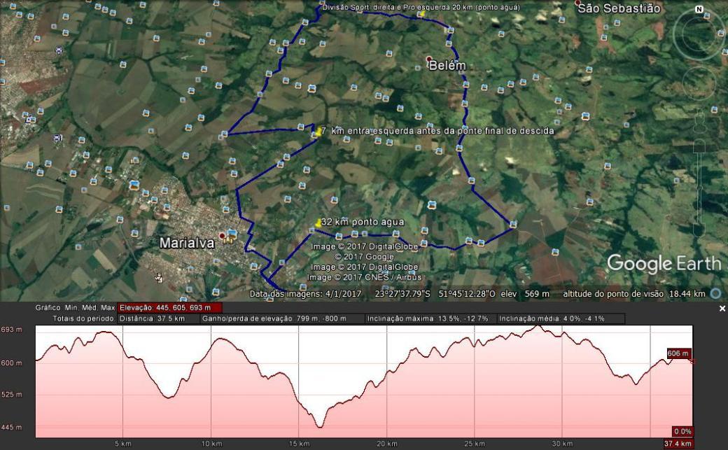Sport 37 km Marialva 2017