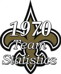 1970 New Orleans Saints Team Statistics
