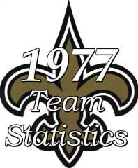 1977 New Orleans Saints Team Statistics