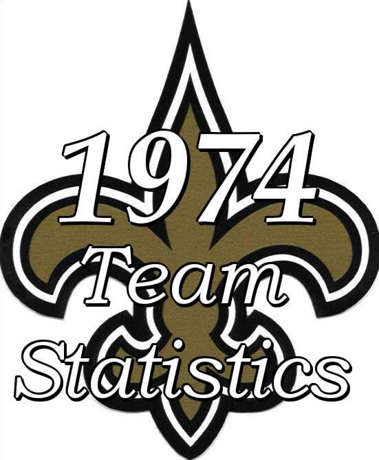 1974 New Orleans Saints Season Statistics