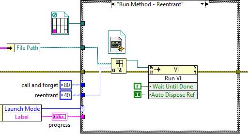 run method - reentrant