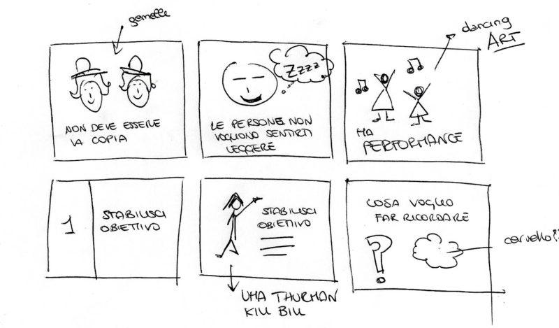 esempio storyboard presentazioni