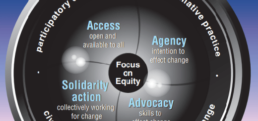 A Social Justice Lens Teaching Resource Guide