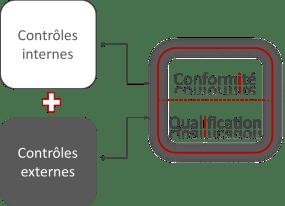 Qualification - nova radioprotection