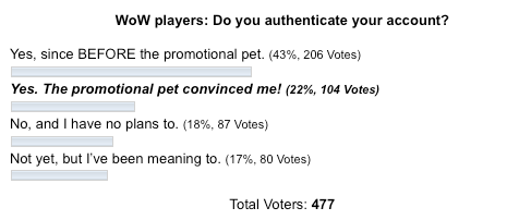 authenticator_survey
