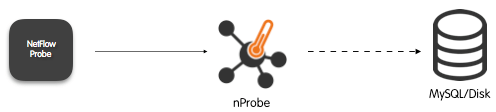 nprobe_flow_collector