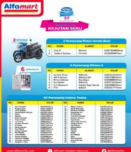 128 Pemenang Nestle Pure Life (Loyalty Point)