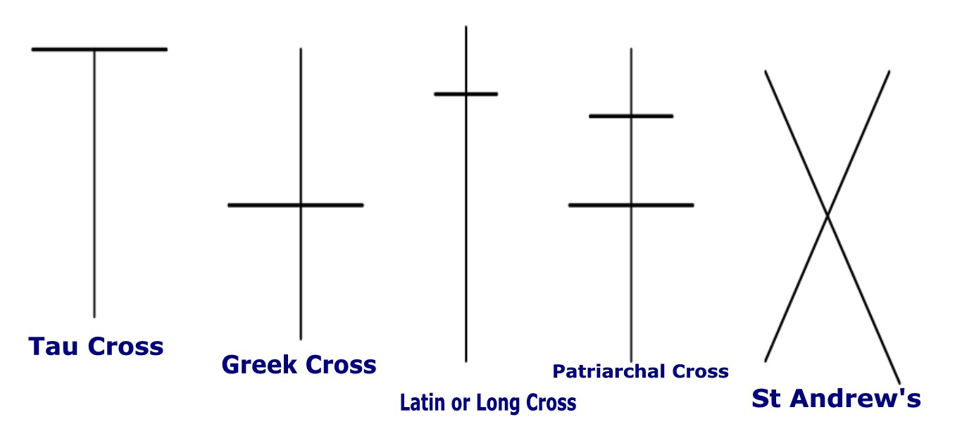Christian Cross Symbol...