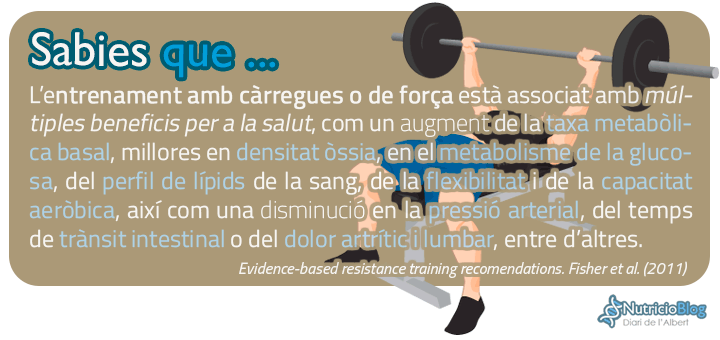 Sabies Que - Resistance Training - Fisher et al. 2011