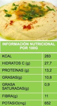fotos humus y composicion
