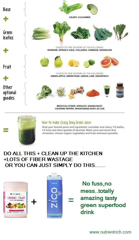 crazy green juice