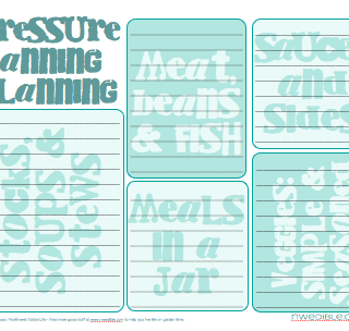 Pressure Canning Planning Sheet